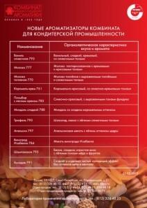 Внутренняя страница каталога
